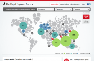 Expat Explorer Survey
